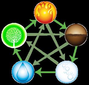Five-Elements-copy11